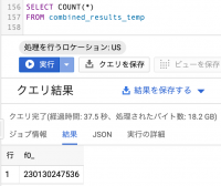 COUNT(*)の結果が2301億